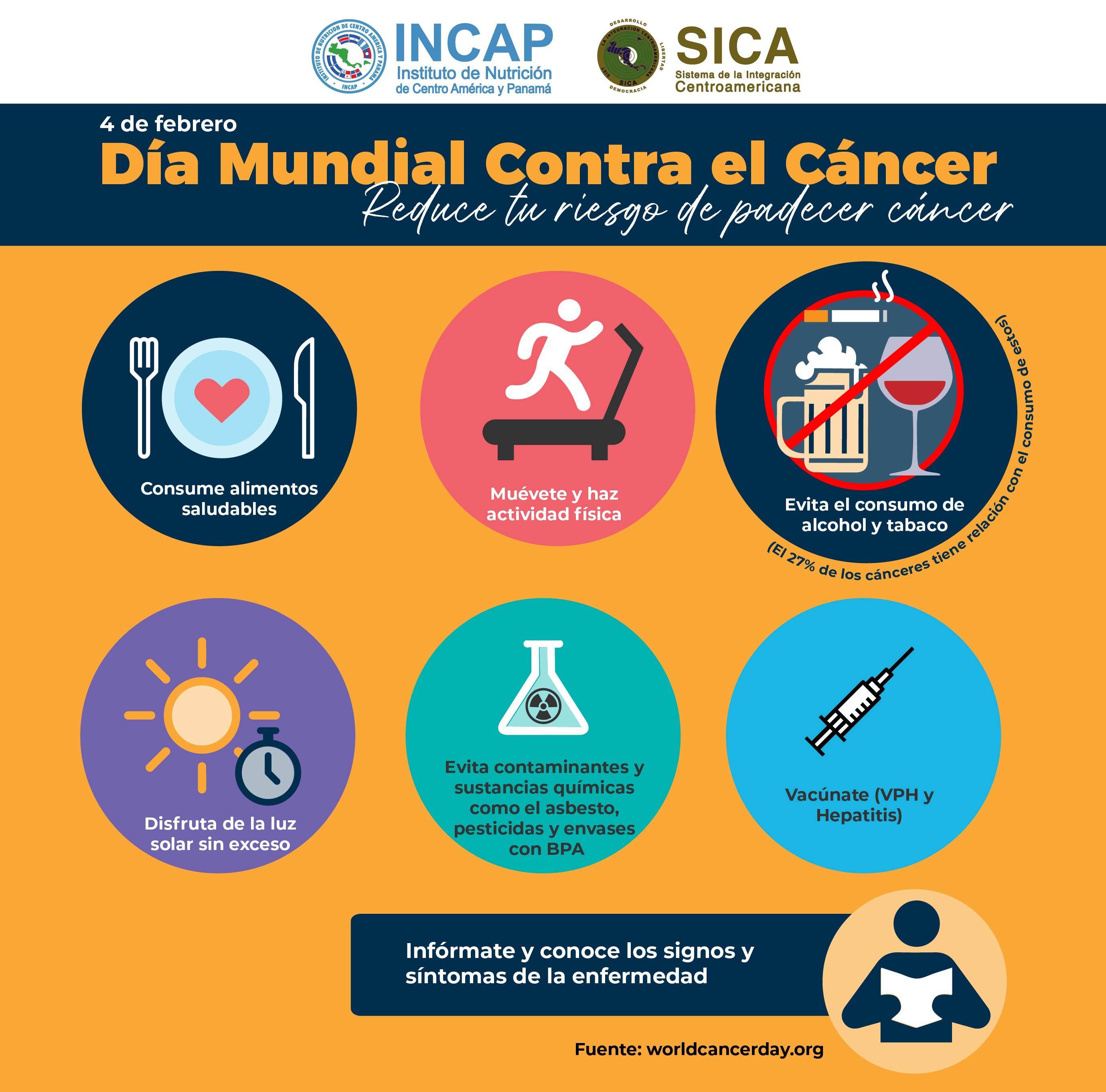 cancer que es oms condiloame decât să cauterizeze